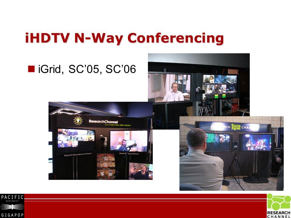 iHDTV N-Way Conferencing iGrid, SC05, SC06