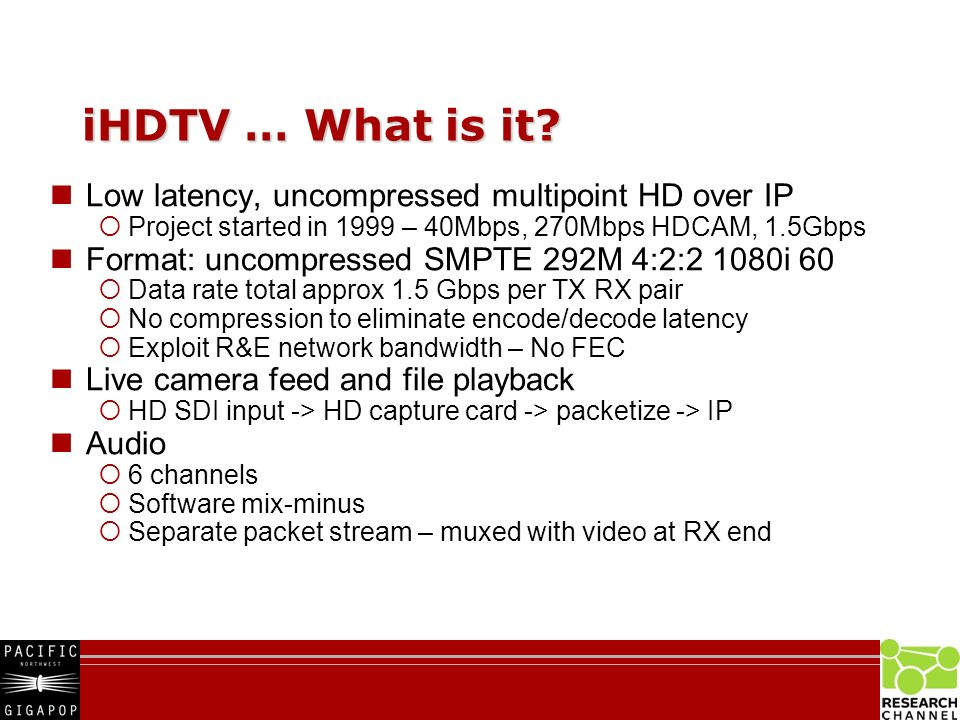 iHDTV … What is it.