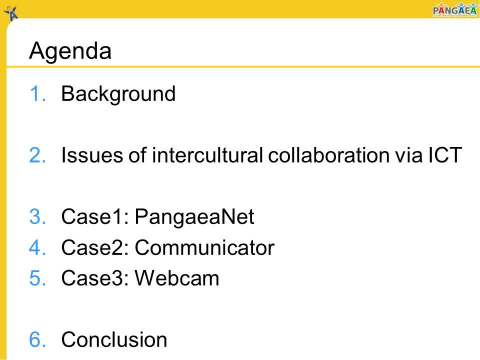 Case3: Playful Webcam Platform Web application for Webcam activity Accommodating Webcam activity menus © NPO Pangaea