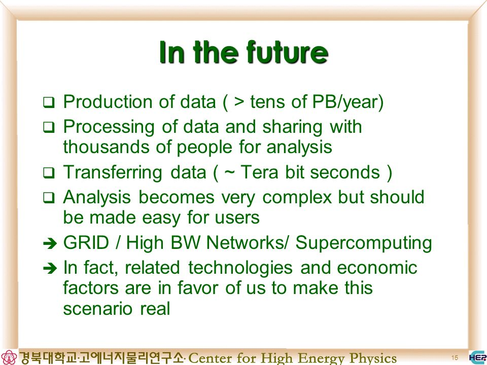 15 In the future Production of data ( > tens of PB/year) Processing of data and sharing with thousands of people for analysis Transferring data ( ~ Tera bit seconds ) Analysis becomes very complex but should be made easy for users GRID / High BW Networks/ Supercomputing In fact, related technologies and economic factors are in favor of us to make this scenario real
