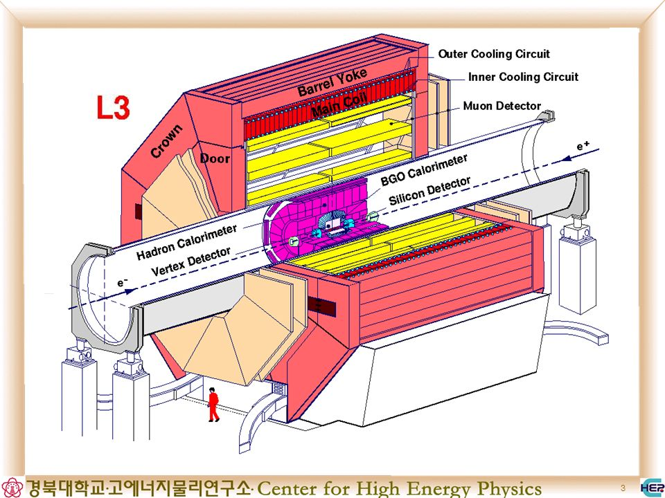 14 Concepts of Linear Collider in 2010s another option