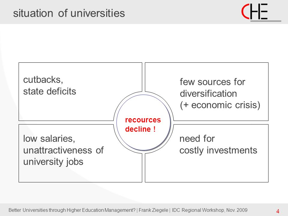 situation of universities Better Universities through Higher Education Management.