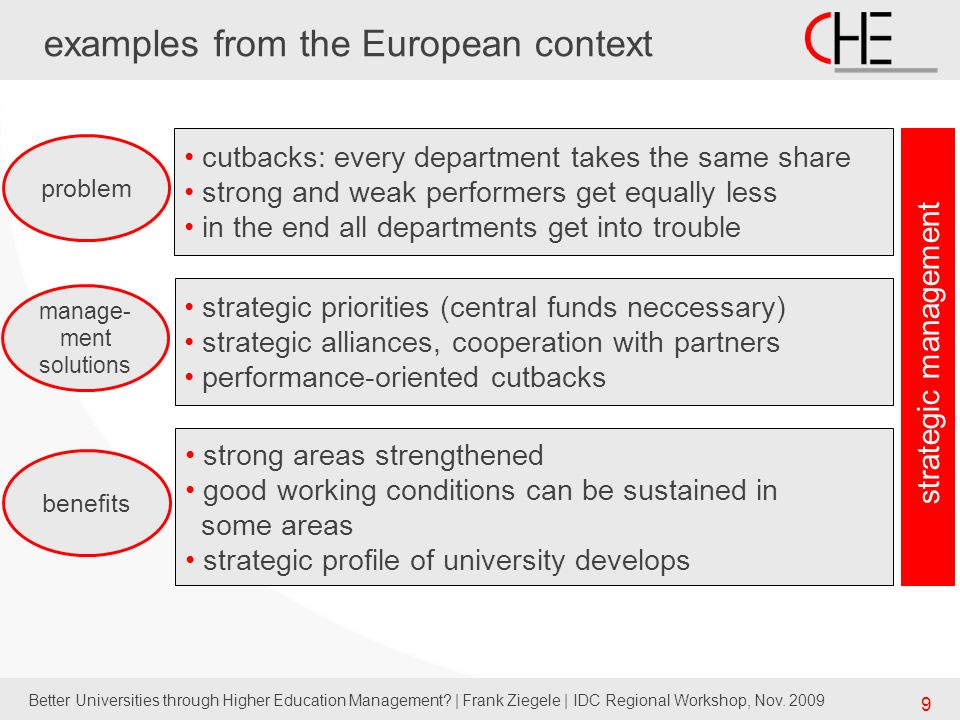 examples from the European context 9 Better Universities through Higher Education Management.