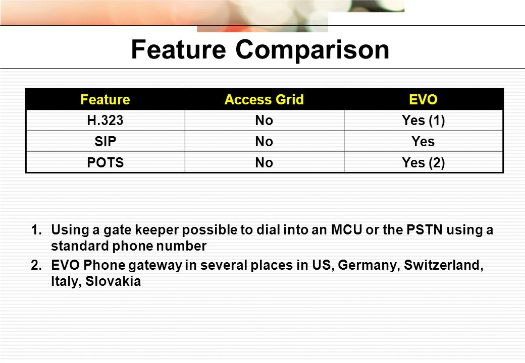 Feature Comparison FeatureAccess GridEVO H.323NoYes (1) SIPNoYes POTSNoYes (2) 1.Using a gate keeper possible to dial into an MCU or the PSTN using a standard phone number 2.EVO Phone gateway in several places in US, Germany, Switzerland, Italy, Slovakia