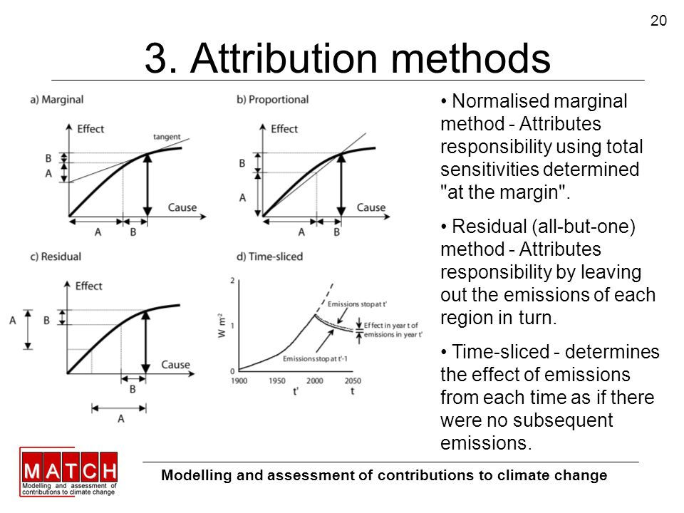 20 3. Attribution methods Modelling and assessment of contributions to climate change Normalised marginal method - Attributes responsibility using tot