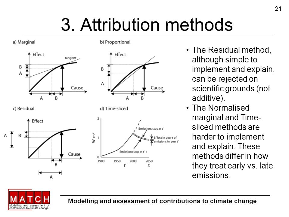 21 3. Attribution methods Modelling and assessment of contributions to climate change The Residual method, although simple to implement and explain, c