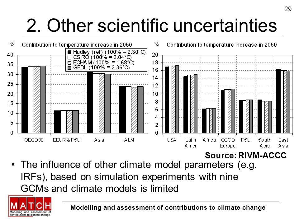 29 2. Other scientific uncertainties The influence of other climate model parameters (e.g.