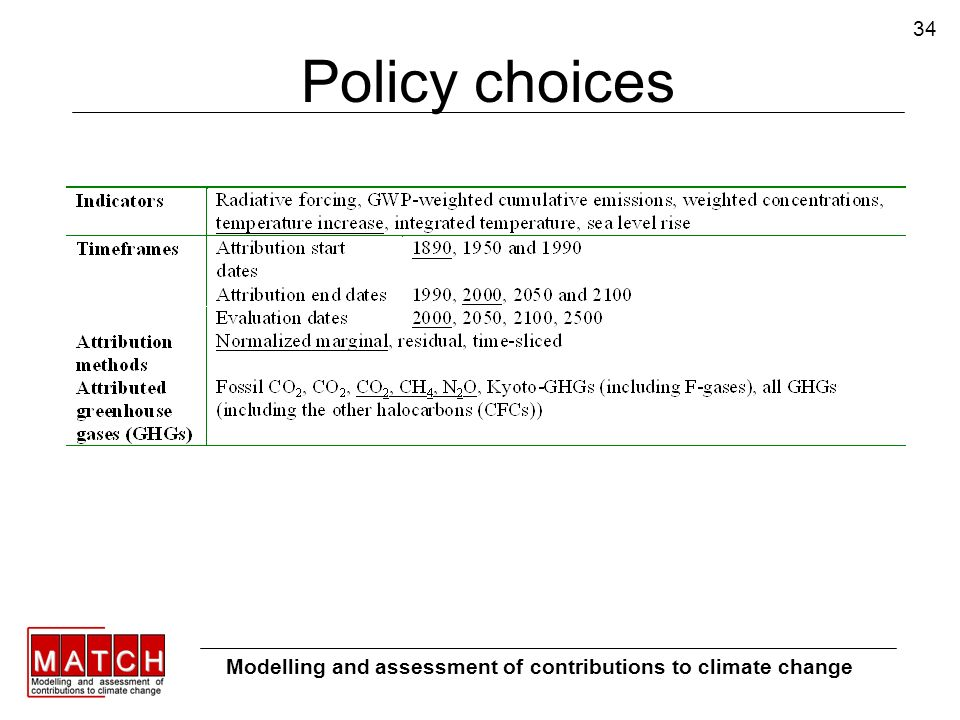 34 Policy choices Modelling and assessment of contributions to climate change