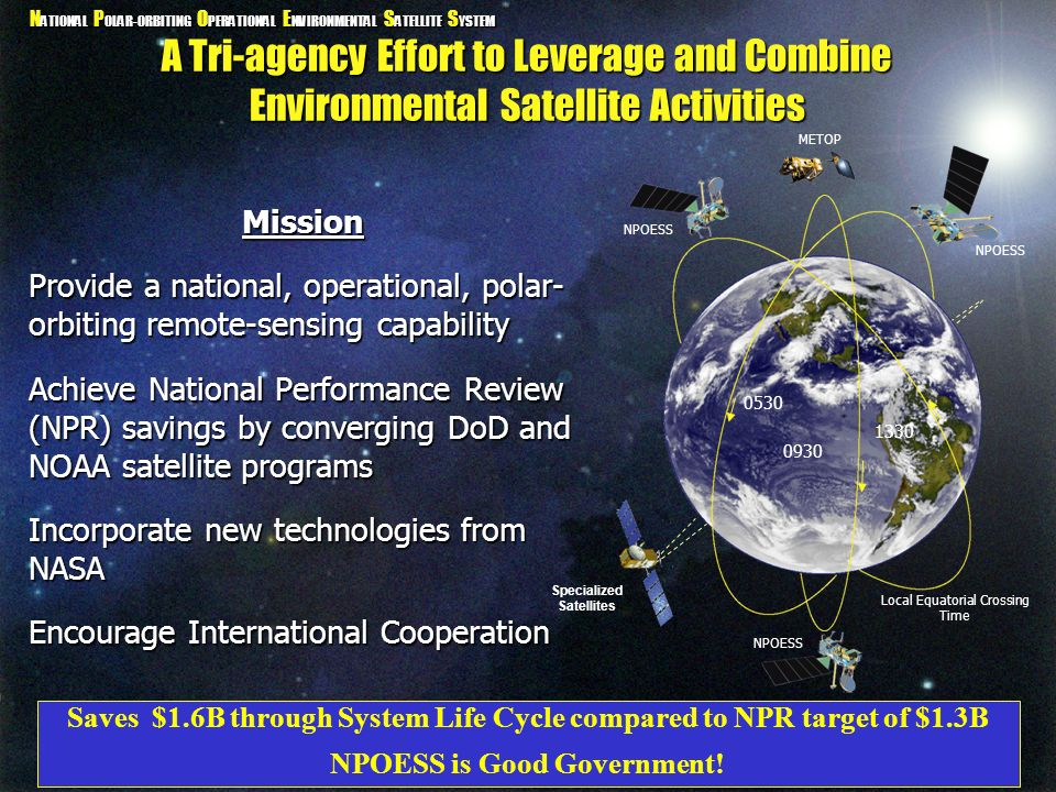 N ATIONAL P OLAR-ORBITING O PERATIONAL E NVIRONMENTAL S ATELLITE S YSTEM A Tri-agency Effort to Leverage and Combine Environmental Satellite Activitie