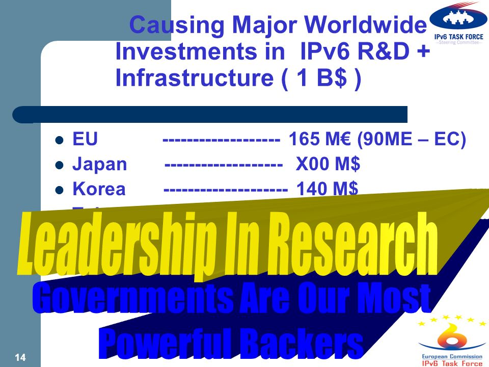 13 Pervasive Mobile IPv6 Telephony Innovators Early Adopters Late Majority Laggards Early Majority Bowling Alley Tornado Main Street Early Market Global IPv6 Internet IPv6 Wireless and Wireline Integration IPv6 R&D IPv6 Test Beds Commercial IPv6 Products Exist Today Peer-to-Peer Secure Mobile Gaming, E-Business, Etc…..