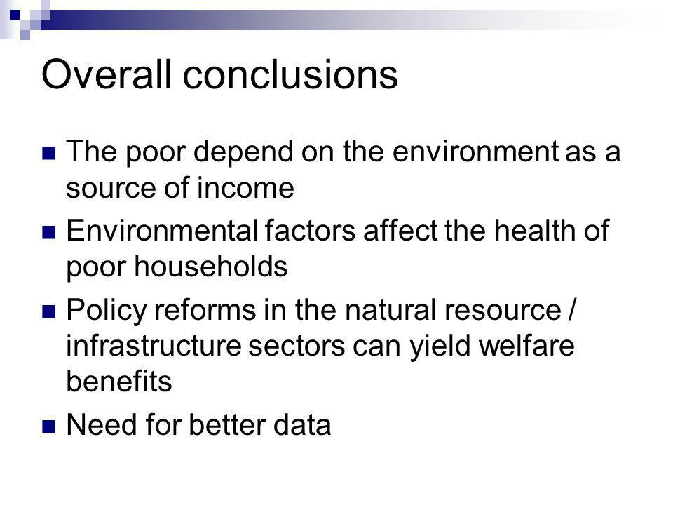 Overall conclusions The poor depend on the environment as a source of income Environmental factors affect the health of poor households Policy reforms in the natural resource / infrastructure sectors can yield welfare benefits Need for better data