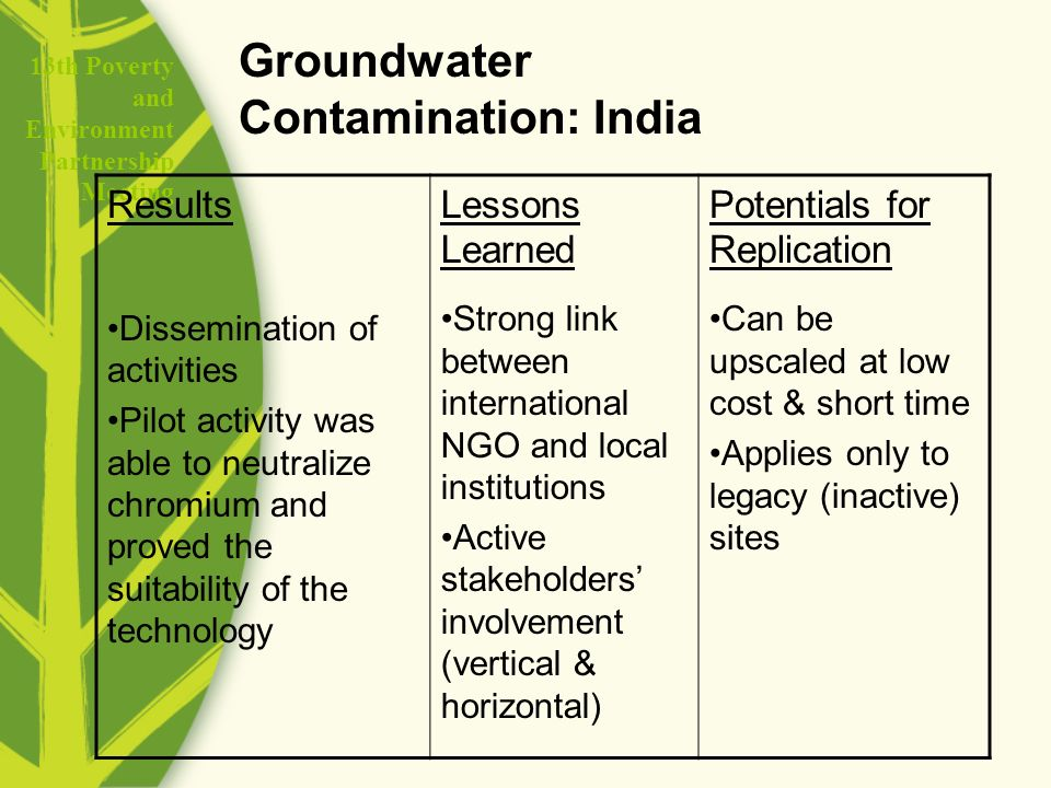 13th Poverty and Environment Partnership Meeting Results Dissemination of activities Pilot activity was able to neutralize chromium and proved the suitability of the technology Lessons Learned Strong link between international NGO and local institutions Active stakeholders involvement (vertical & horizontal) Potentials for Replication Can be upscaled at low cost & short time Applies only to legacy (inactive) sites Groundwater Contamination: India
