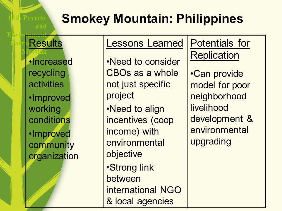 13th Poverty and Environment Partnership Meeting Results Increased recycling activities Improved working conditions Improved community organization Lessons Learned Need to consider CBOs as a whole not just specific project Need to align incentives (coop income) with environmental objective Strong link between international NGO & local agencies Potentials for Replication Can provide model for poor neighborhood livelihood development & environmental upgrading Smokey Mountain: Philippines