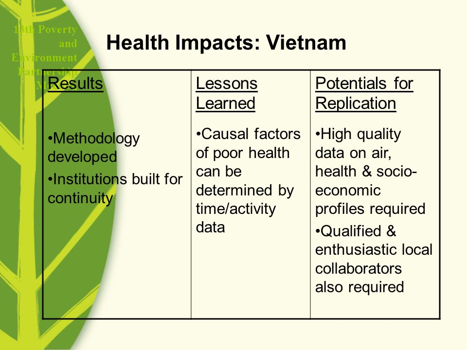 13th Poverty and Environment Partnership Meeting Results Methodology developed Institutions built for continuity Lessons Learned Causal factors of poor health can be determined by time/activity data Potentials for Replication High quality data on air, health & socio- economic profiles required Qualified & enthusiastic local collaborators also required Health Impacts: Vietnam