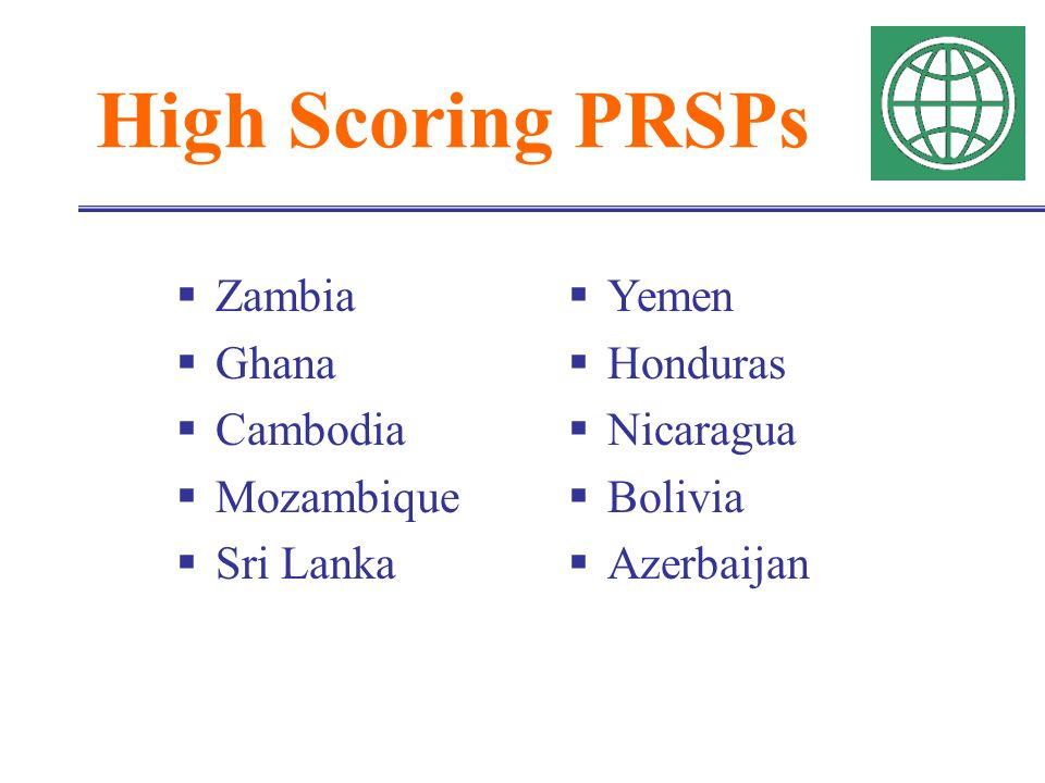 High Scoring PRSPs Zambia Ghana Cambodia Mozambique Sri Lanka Yemen Honduras Nicaragua Bolivia Azerbaijan