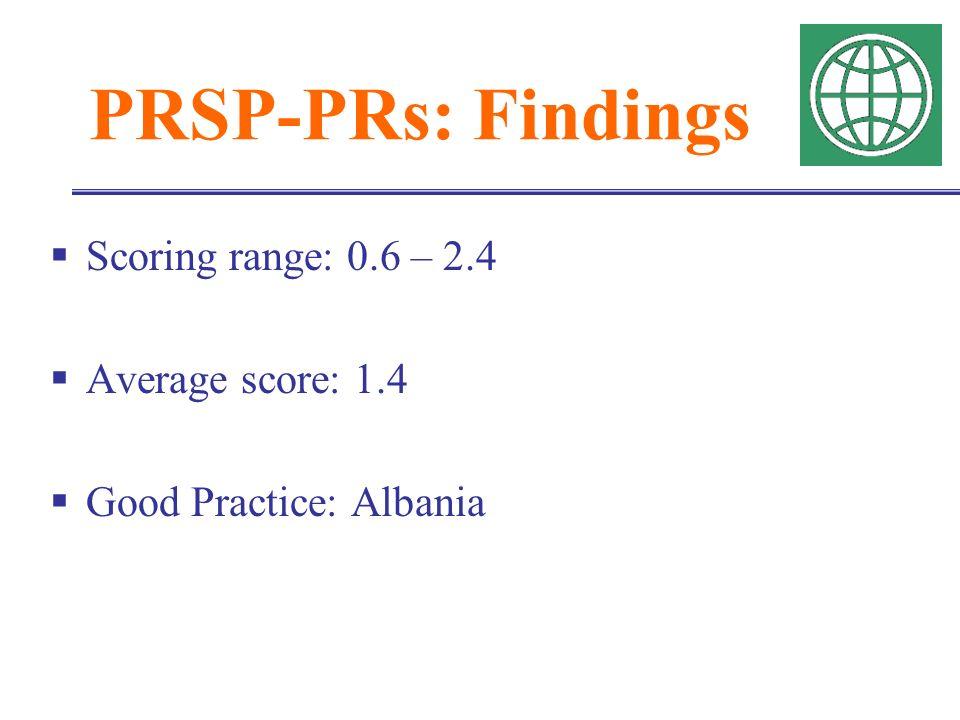 PRSP-PRs: Findings Scoring range: 0.6 – 2.4 Average score: 1.4 Good Practice: Albania