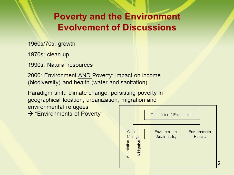 5 Poverty and the Environment Evolvement of Discussions 1960s/70s: growth 1970s: clean up 1990s: Natural resources 2000: Environment AND Poverty: impa
