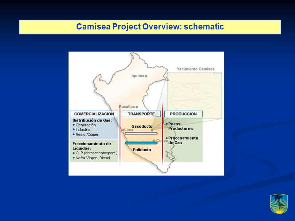 Camisea Project Overview: schematic