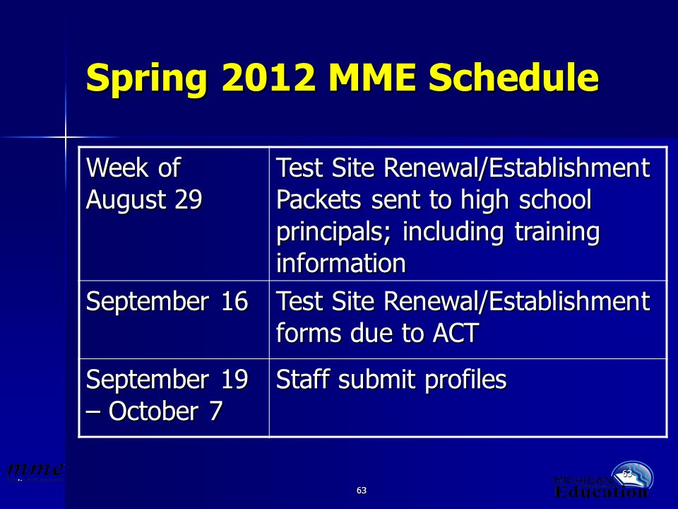 63 Spring 2012 MME Schedule Week of August 29 Test Site Renewal/Establishment Packets sent to high school principals; including training information September 16 Test Site Renewal/Establishment forms due to ACT September 19 – October 7 Staff submit profiles
