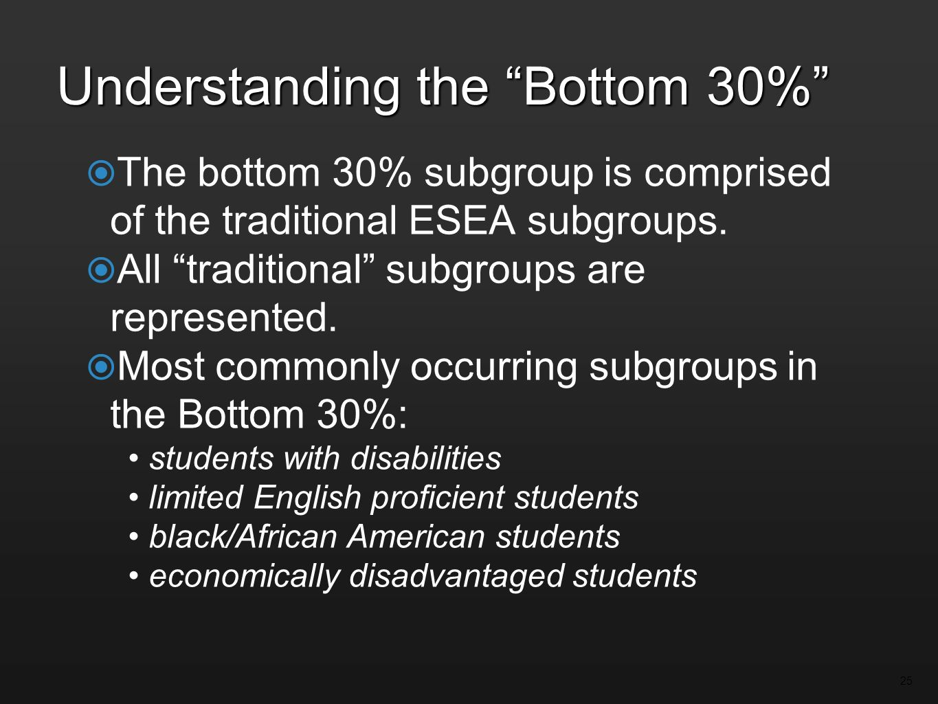 Understanding the Bottom 30% The bottom 30% subgroup is comprised of the traditional ESEA subgroups.