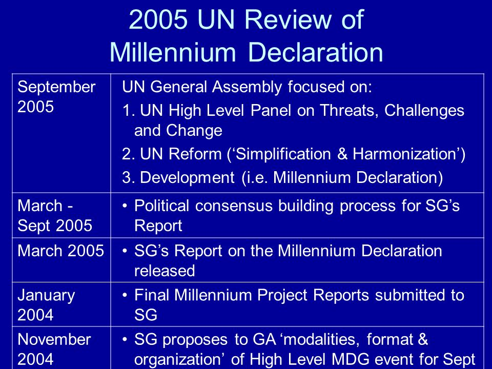 2005 UN Review of Millennium Declaration September 2005 UN General Assembly focused on: 1.