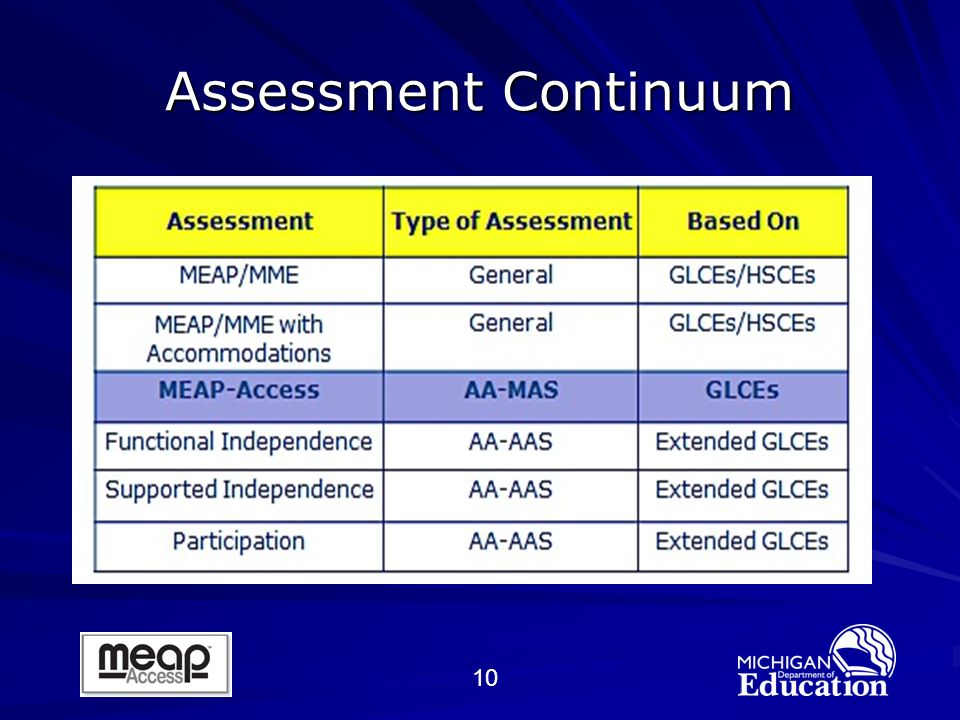 10 Assessment Continuum
