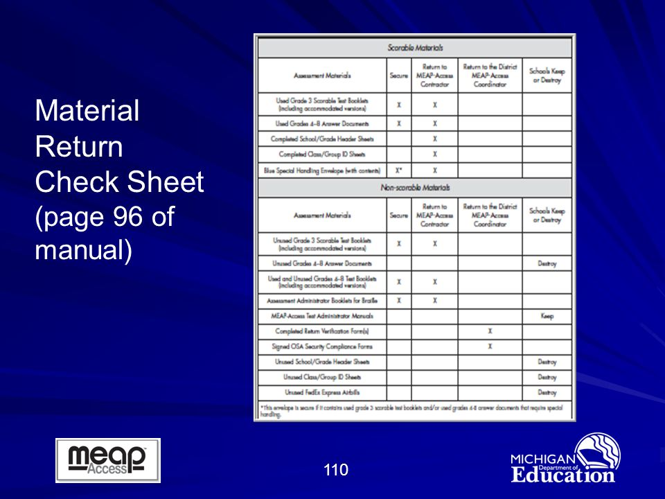 110 Material Return Check Sheet (page 96 of manual)