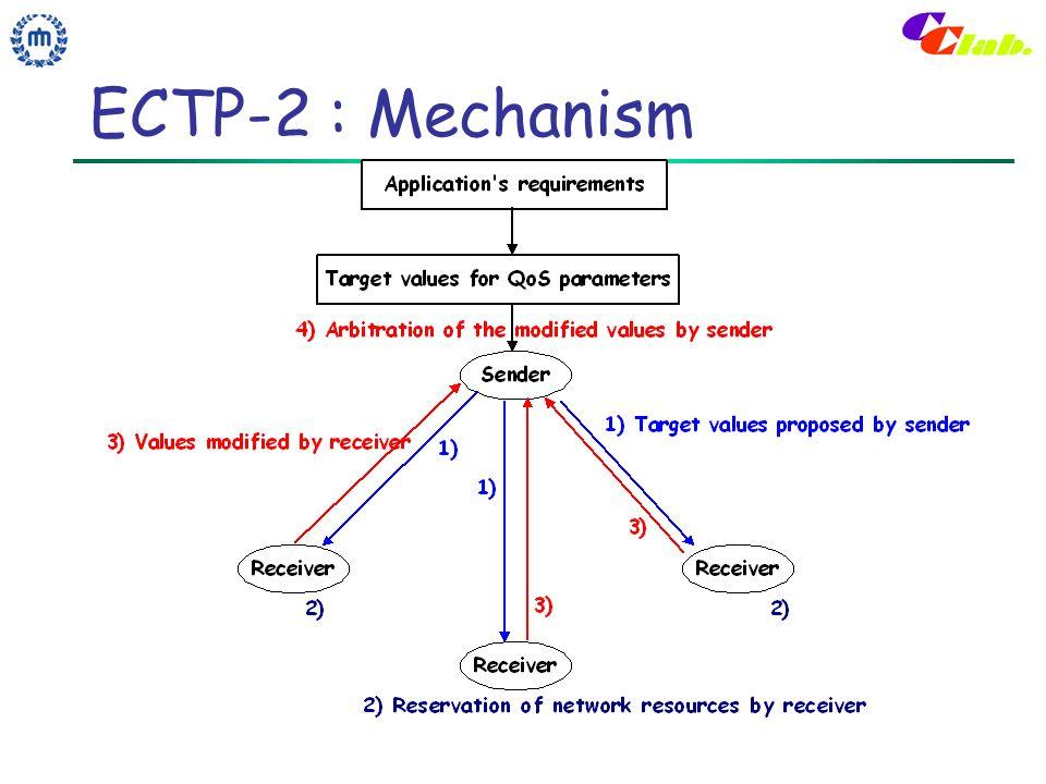 ECTP-2 : Mechanism