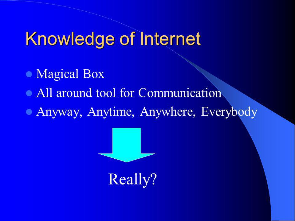 Knowledge of Internet Magical Box All around tool for Communication Anyway, Anytime, Anywhere, Everybody Really?