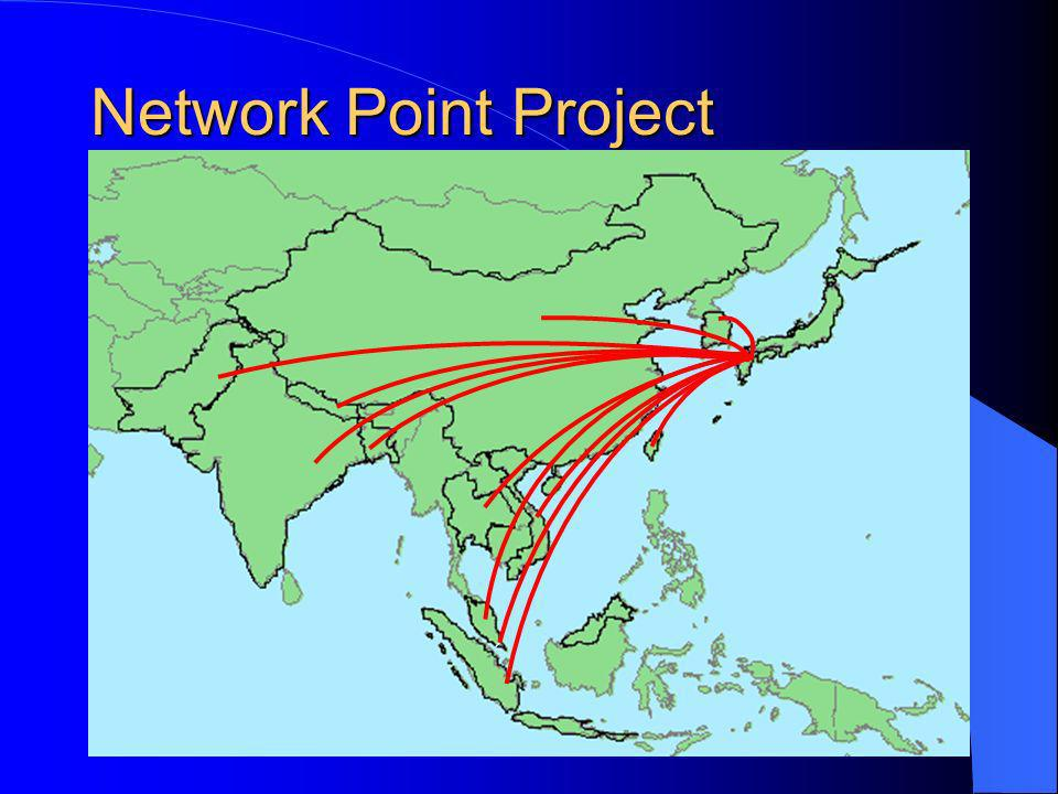 Network Point Project