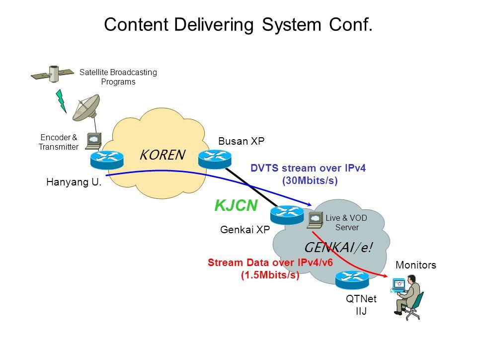 Content Delivering System Conf. KOREN GENKAI/e. Busan XP Genkai XP KJCN Hanyang U.