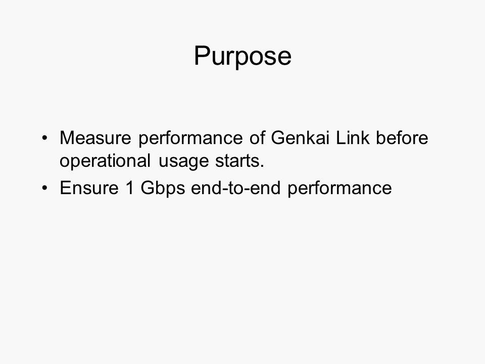 Purpose Measure performance of Genkai Link before operational usage starts.
