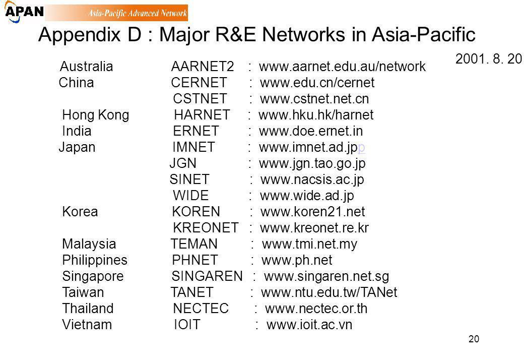 20 Australia AARNET2 : www.aarnet.edu.au/network China CERNET : www.edu.cn/cernet CSTNET : www.cstnet.net.cn Hong Kong HARNET : www.hku.hk/harnet India ERNET : www.doe.ernet.in Japan IMNET : www.imnet.ad.jppp JGN : www.jgn.tao.go.jp SINET : www.nacsis.ac.jp WIDE : www.wide.ad.jp Korea KOREN : www.koren21.net KREONET : www.kreonet.re.kr Malaysia TEMAN : www.tmi.net.my Philippines PHNET : www.ph.net Singapore SINGAREN : www.singaren.net.sg Taiwan TANET : www.ntu.edu.tw/TANet Thailand NECTEC : www.nectec.or.th Vietnam IOIT : www.ioit.ac.vn Appendix D : Major R&E Networks in Asia-Pacific 2001.
