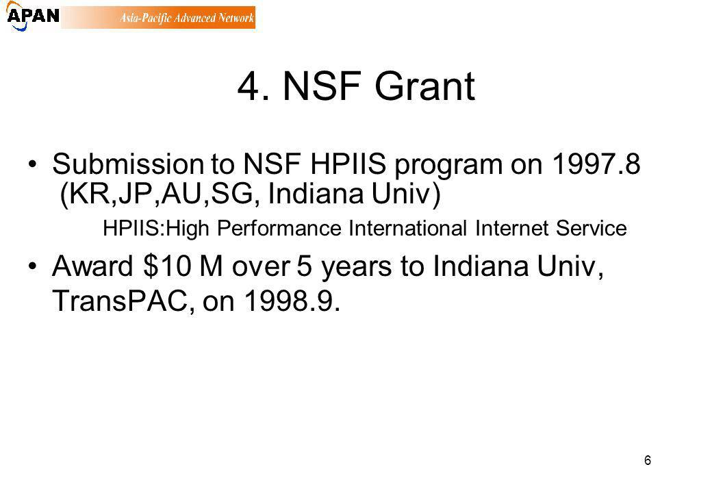 6 4. NSF Grant Submission to NSF HPIIS program on 1997.8 (KR,JP,AU,SG, Indiana Univ) HPIIS:High Performance International Internet Service Award $10 M