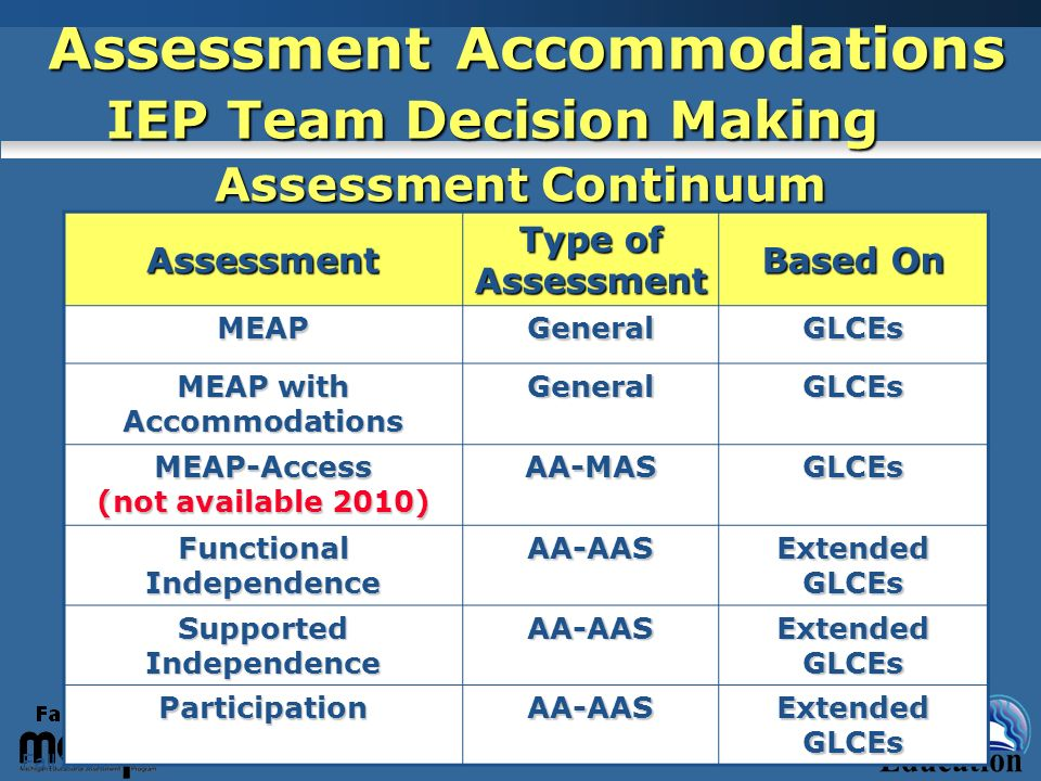 Fall 2009 93 Assessment Accommodations IEP Team Decision Making Assessment Type of Assessment Based On MEAPGeneralGLCEs MEAP with Accommodations Gener