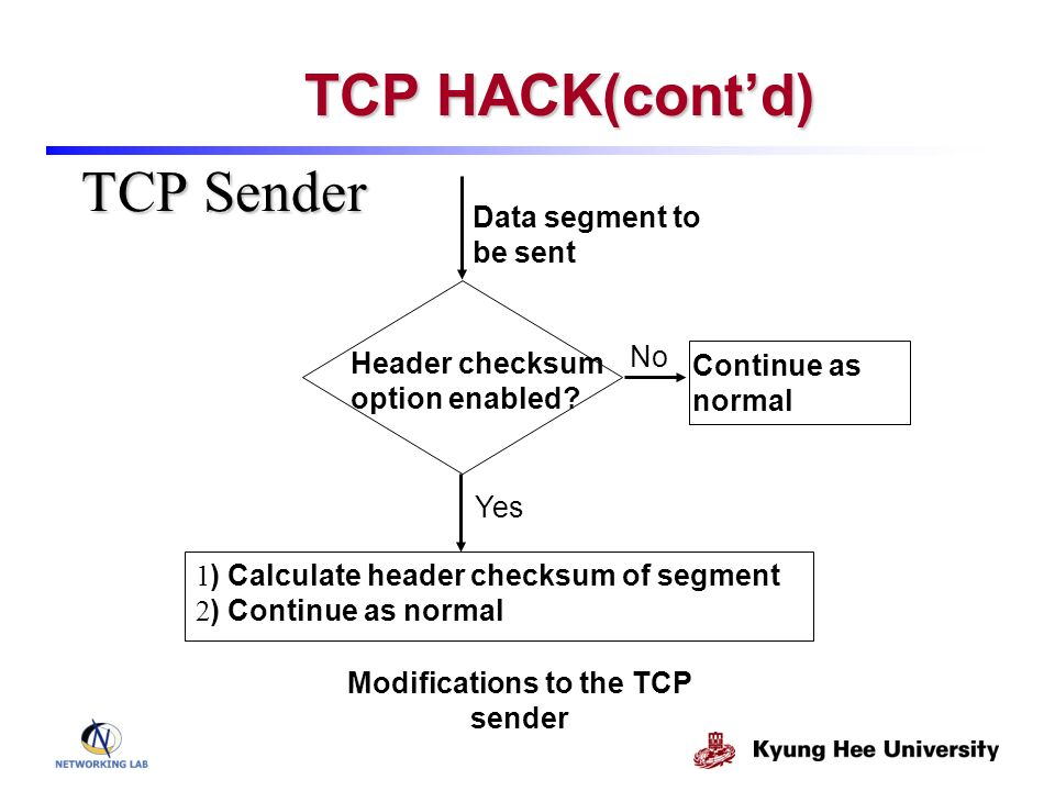 TCP Sender Header checksum option enabled.