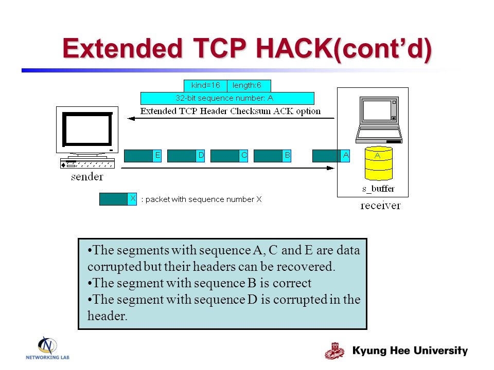 Extended TCP HACK(contd) The segments with sequence A, C and E are data corrupted but their headers can be recovered. The segment with sequence B is c