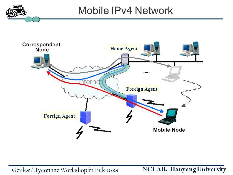 Genkai/Hyeonhae Workshop in Fukuoka NCLAB, Hanyang University Mobile IPv4 Network Home Agent Foreign Agent