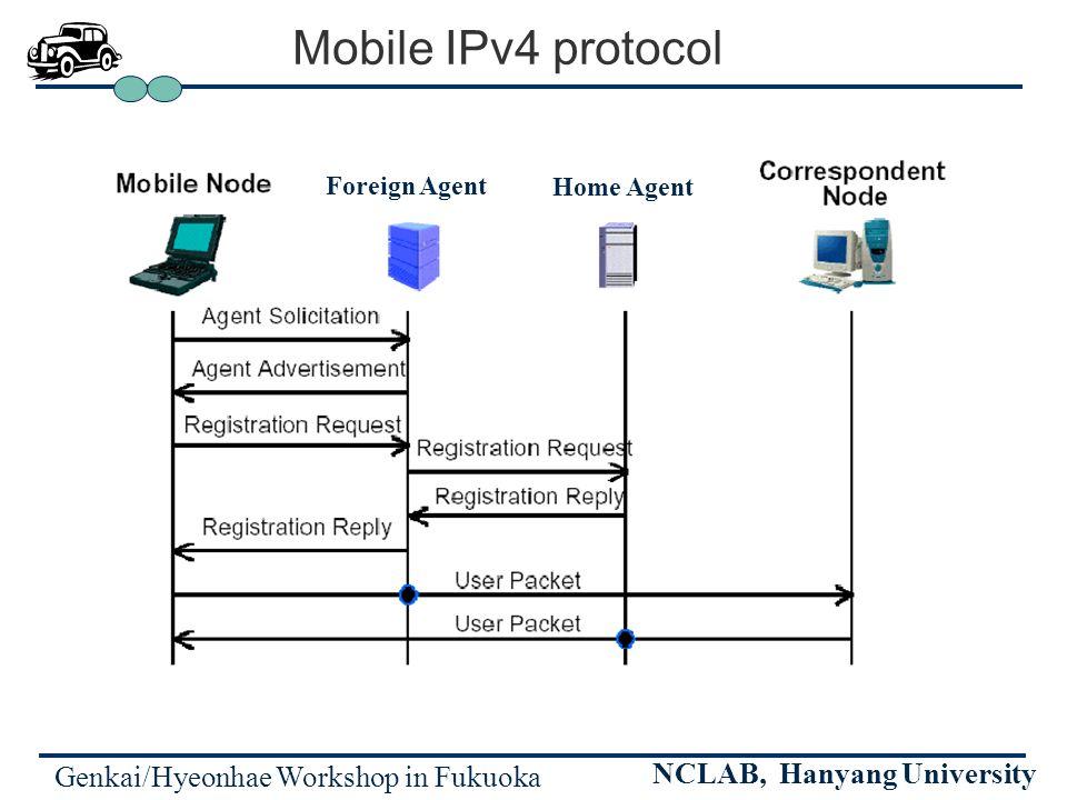 Genkai/Hyeonhae Workshop in Fukuoka NCLAB, Hanyang University Mobile IPv4 protocol Home Agent Foreign Agent