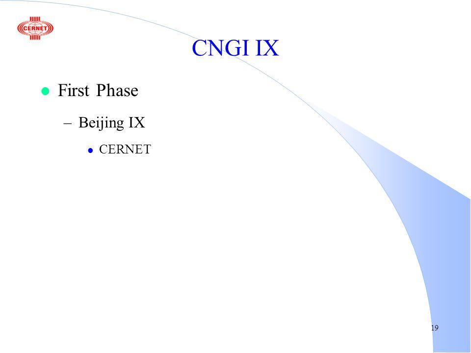 19 CNGI IX l First Phase –Beijing IX l CERNET