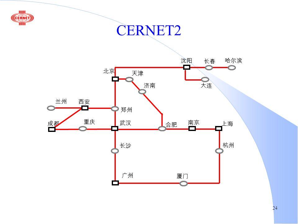 24 CERNET2