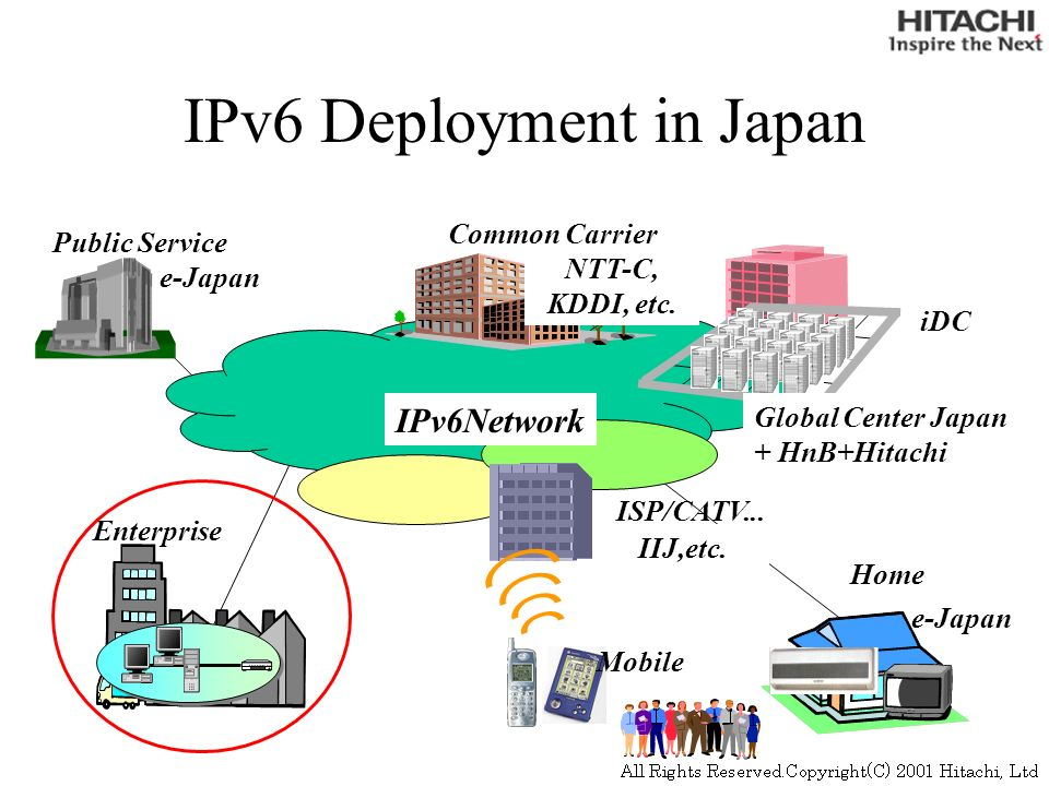 IPv6 Deployment in Japan Common Carrier iDC ISP/CATV...