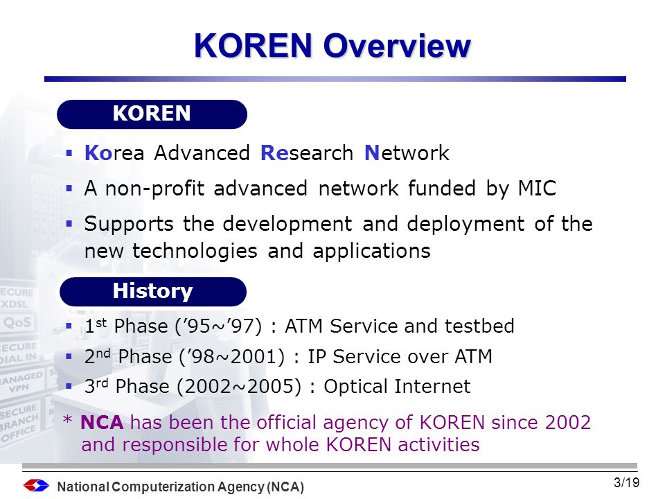 National Computerization Agency (NCA) Overview of KOREN/APII