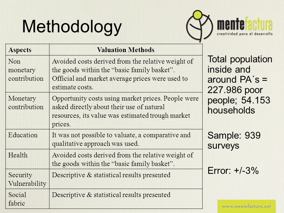 Methodology AspectsValuation Methods Non monetary contribution Avoided costs derived from the relative weight of the goods within the basic family basket.