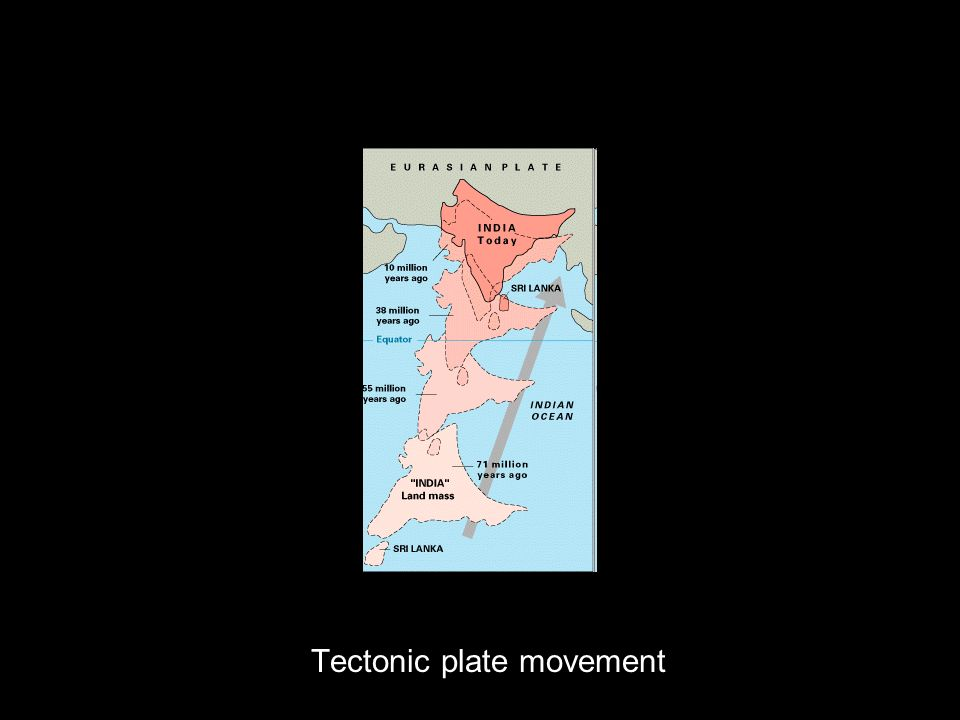 Tectonic plate movement