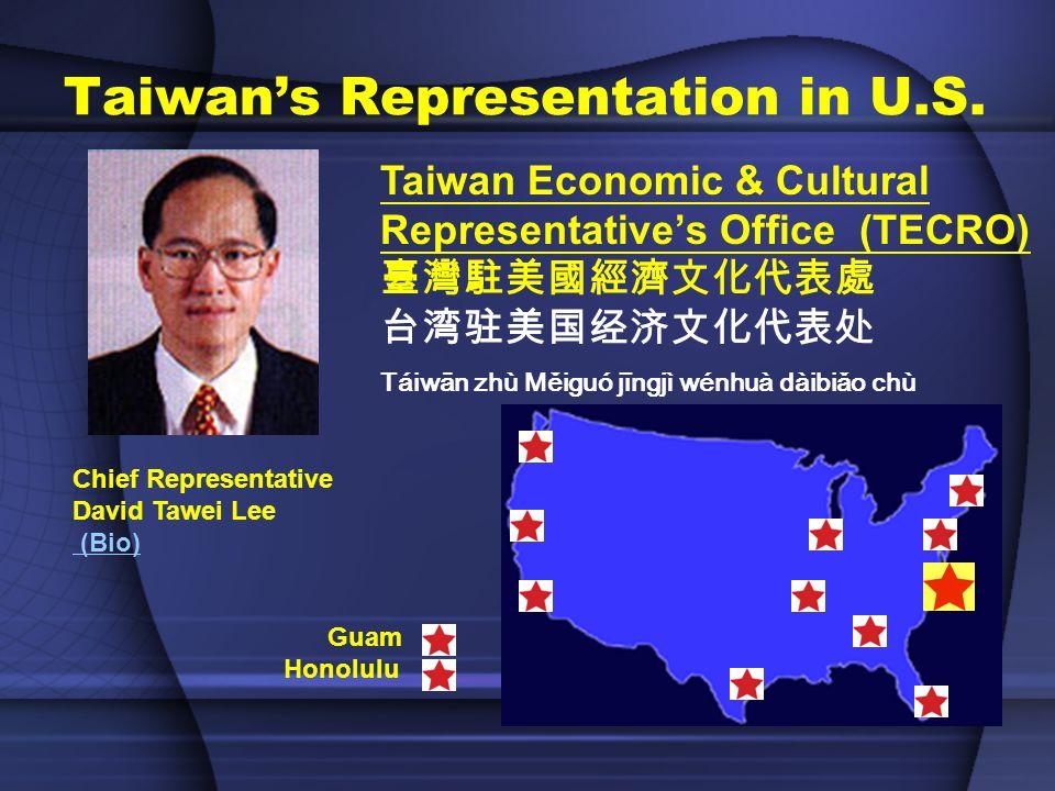 Taiwans Representation in U.S.