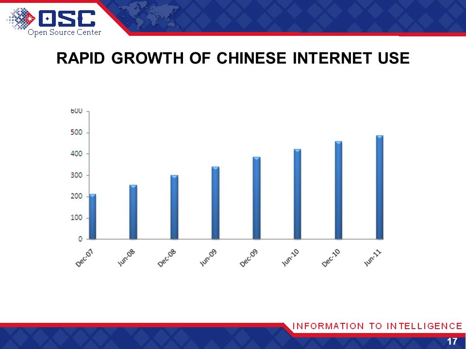 RAPID GROWTH OF CHINESE INTERNET USE 17