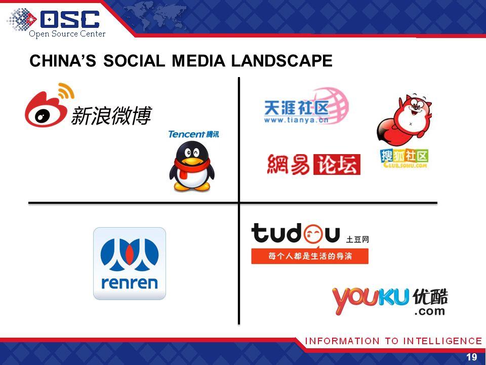 CHINAS SOCIAL MEDIA LANDSCAPE 19