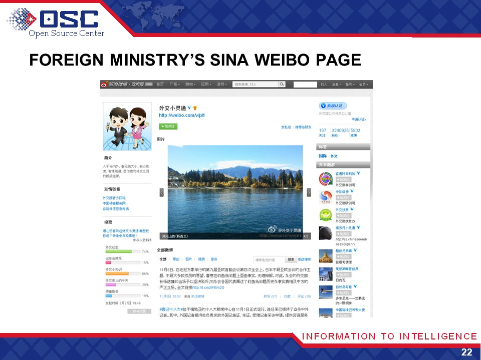 FOREIGN MINISTRYS SINA WEIBO PAGE 22