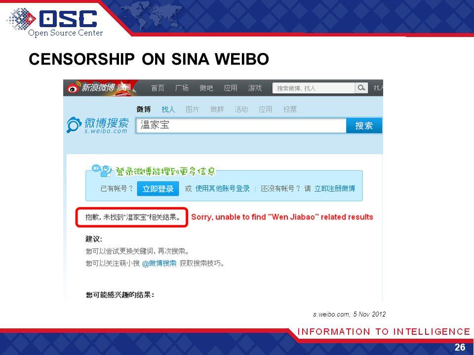 CENSORSHIP ON SINA WEIBO 26 s.weibo.com, 5 Nov 2012